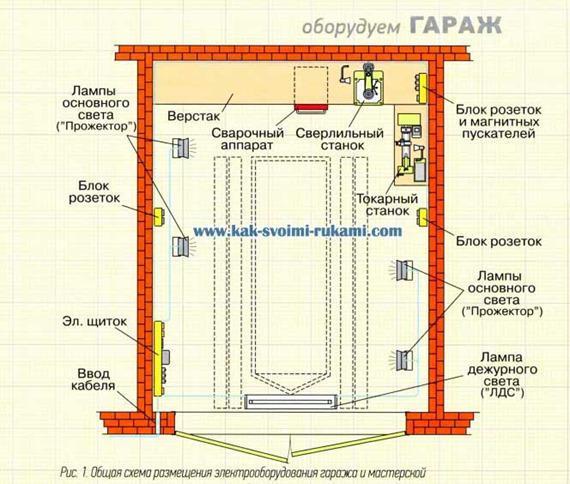 электросхема гаража