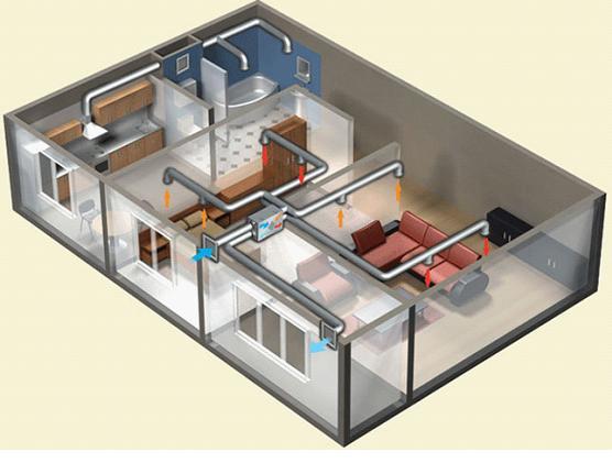 Воздухообменная система квартиры