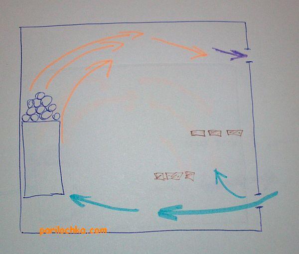 схема вентиляции парилки бани