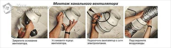 Повышение эффективности вентиляции