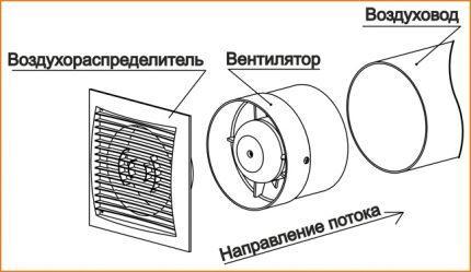 Установка вентилятора в трубу