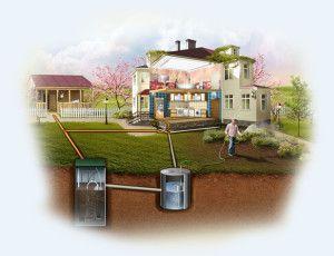 свежий воздух в доме и во дворе благодаря грамотно сконструированной канализации