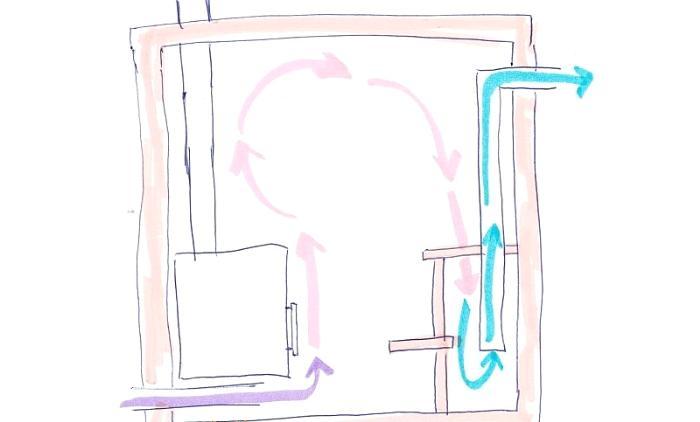 Естественная вентиляция басту в бане