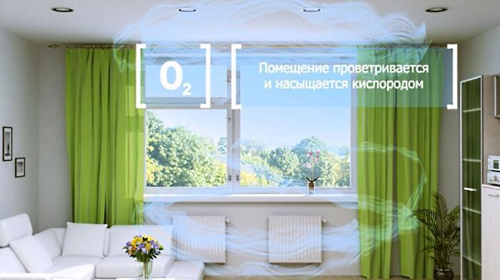 Предназначение приточных клапанов в доме