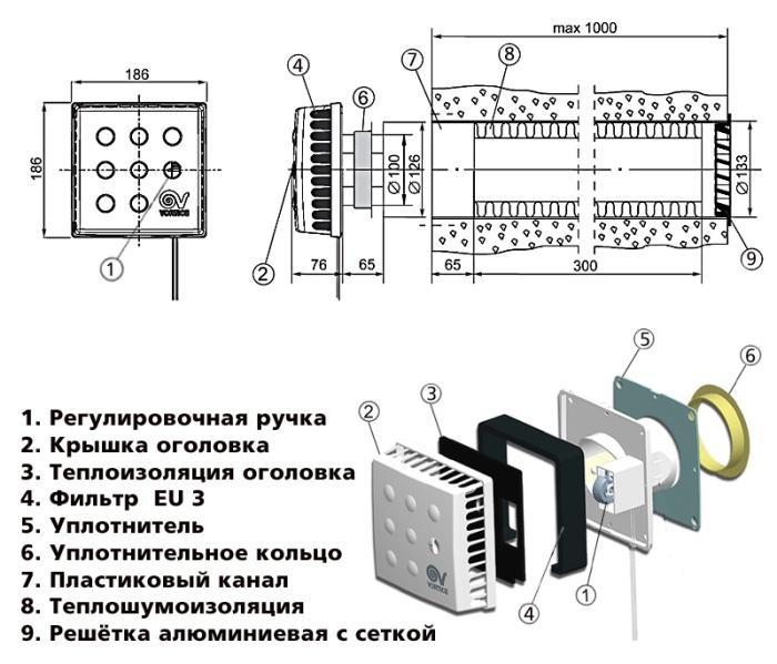 Конструкция и размеры приточного клапана КИВ