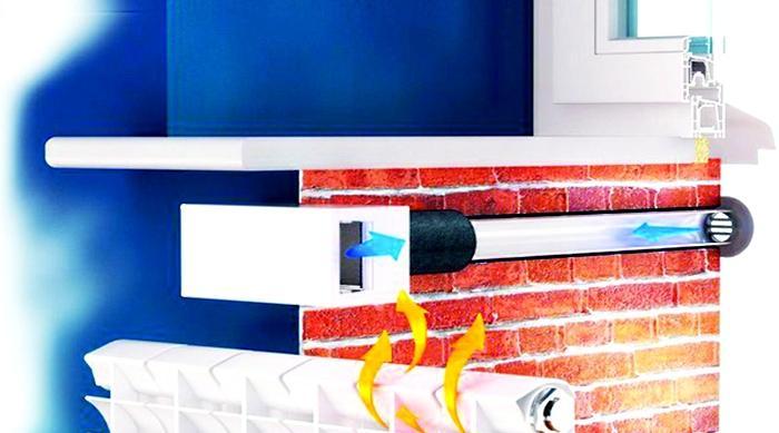 Принцип работы приточного клапана в стене