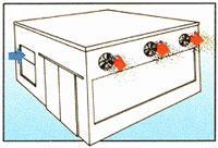 Общеобменная вытяжная вентиляция