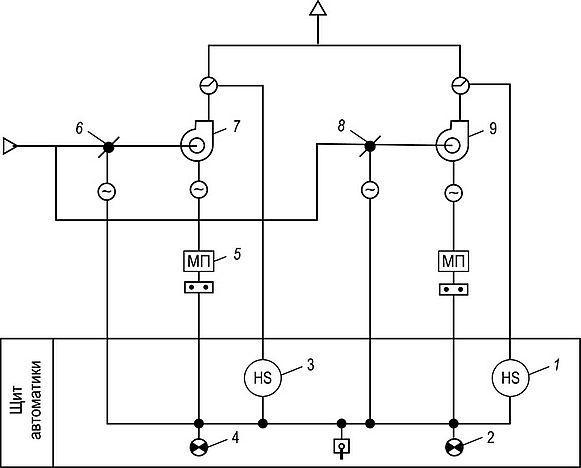 Функциональная схема автоматизации вытяжной системы
