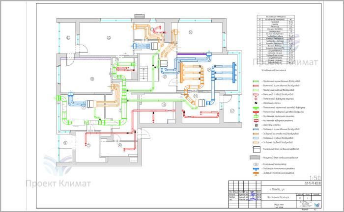 Проект для вентиляции квартиры