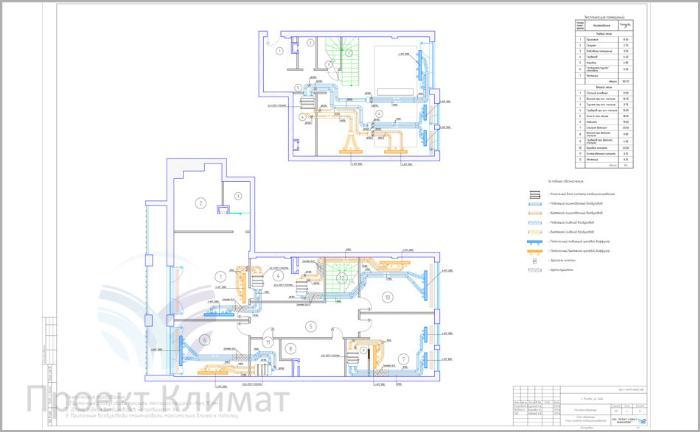 Квартира: канальный кондиционер и вентиляция