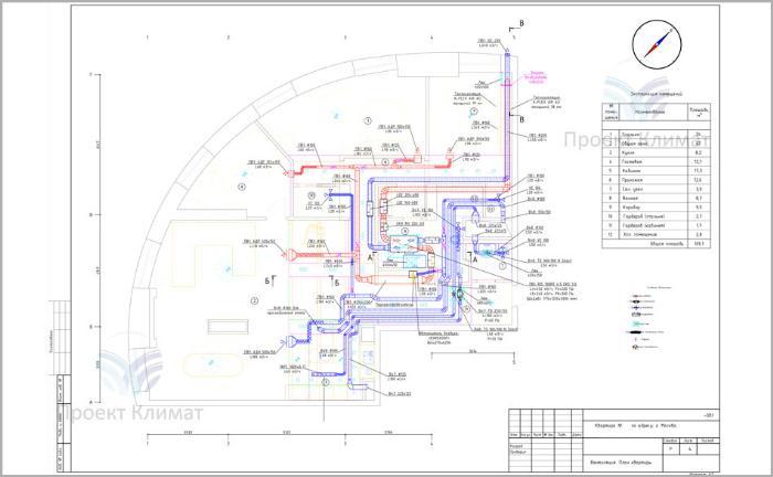 Проект на приточно-вытяжную систему вентиляции