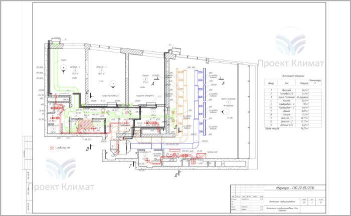 Проект на канальный кондиционер с вентиляцией в квартире