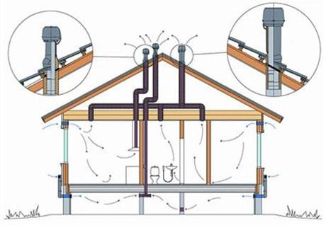 Схема расположения вытяжных труб