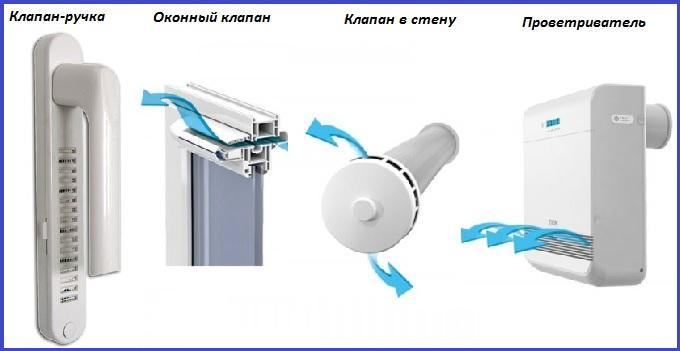 ventilyaciya