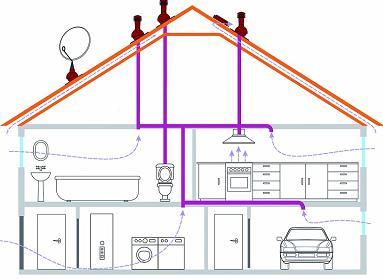 Схема вентиляции без объединения