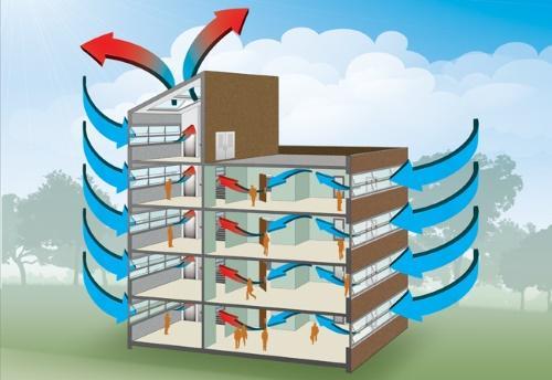 Схема естественной вентиляции в помещениях