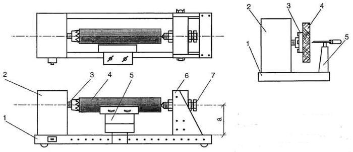 Основные части простейшего токарного станка (слева - только с ведущим центром, справа - с ведущим и ведомым центрами): 1 - рама; 2 - привод; 3 - ведущий центр; 4 - заготовка; 5 - упор для резца; 6 - задняя бабка; 7 - ведомый центр (центр-болт); а - высота