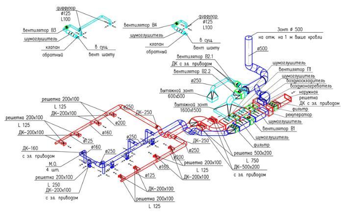 Аксонометрические схемы вентиляции ресторана