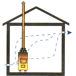 Естественная схема вентиляции