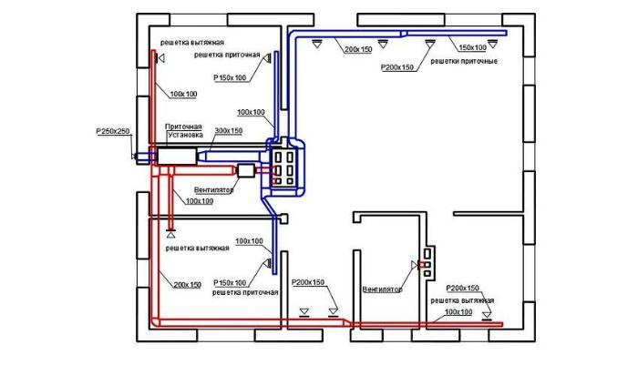 Образец схемы приточной вентиляции