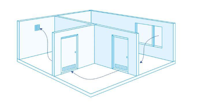 Вентиляция глухой комнаты без окна с наружной стеной