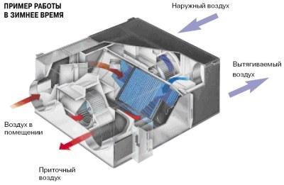 Приточно-вытяжная установка с рекуператором тепла Lossnay LGH-25RX4