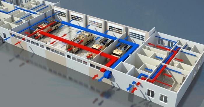 Как устроена система вентиляция в производственных помещениях