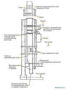 схема приточной установки для помещения с газовым котлом)