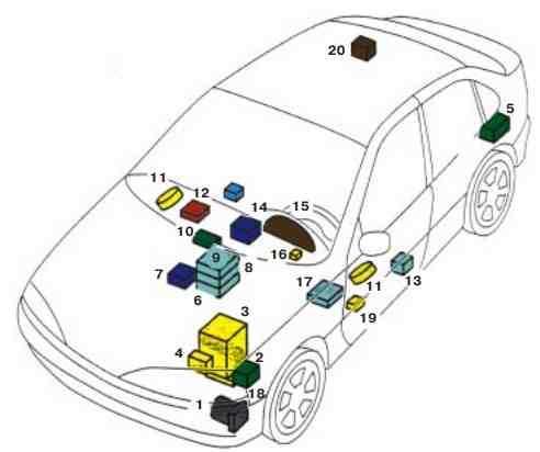 Схема все блоков рено лагуна 2
