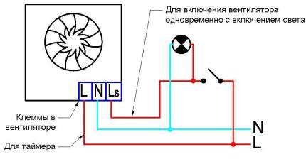 Схема монтажа вентилятора