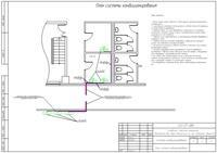 проектирование кондиционирования, проектирование систем кондиционирования, проект кондиционирования, проектирование вентиляции, проектирование систем вентиляции, проект вентиляции, проект системы вентиляции, проектирование вентиляции кондиционирования
