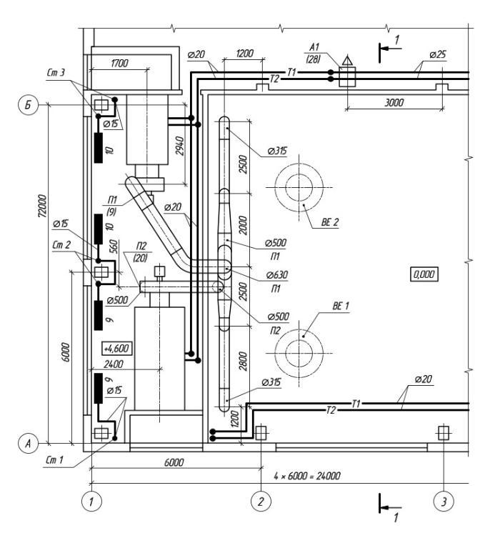Промышленное отопление и вентиляция
