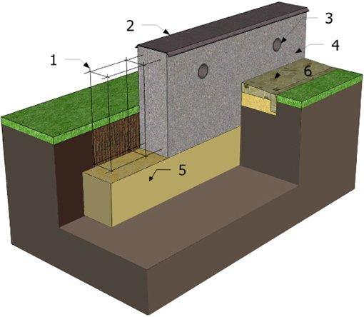 Вентиляция фундамента деревянного дома
