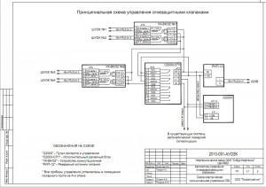 Принципиальная схема управления огнезащитными клапанами