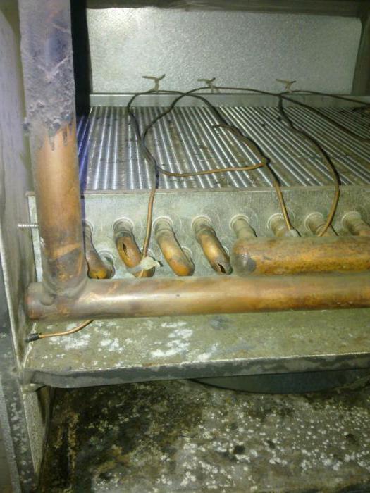 управление приточной вентиляцией с водяным калорифером
