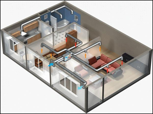 Пример канальной вентиляции квартиры