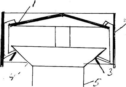 Вентиляция производственных помещений, классификация