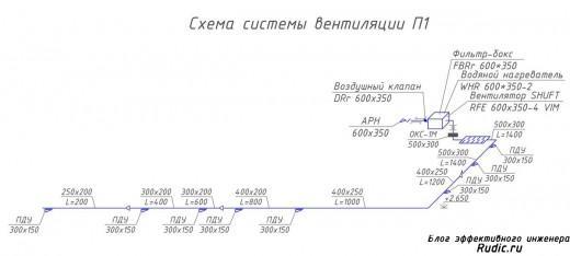 Аксонометрическая схема системы вентиляции