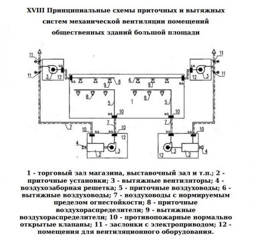 Пример принципиальной схемы 2