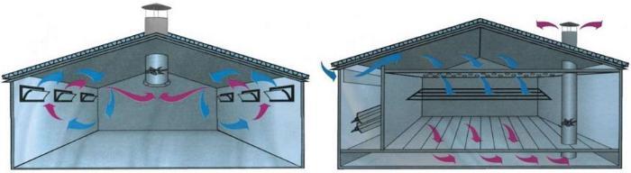 Крышная схема