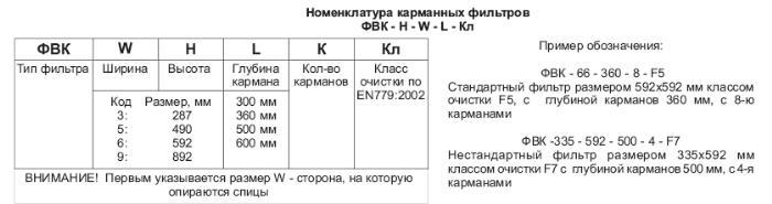 nomenklatura-filtrov-К.gif