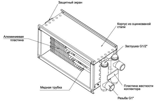 схема калорифера водяного