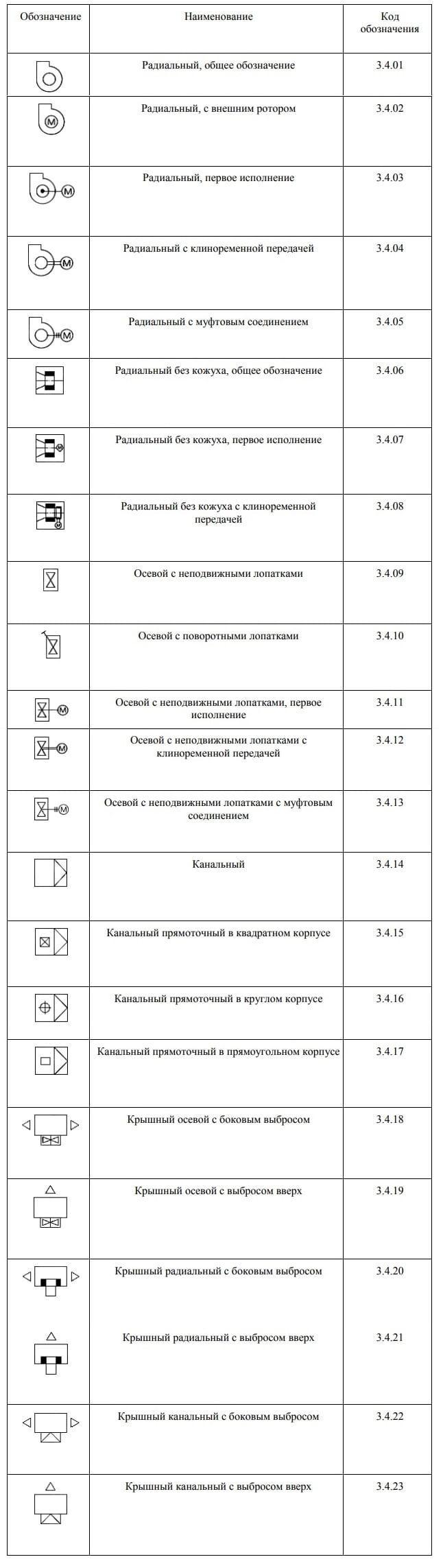 таблица с графическими изображениями