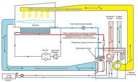 схема вентиляции бассейна 2