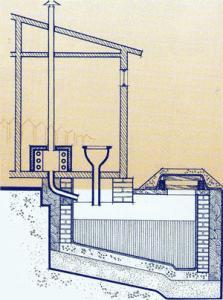 Схема установки люфт-клозета