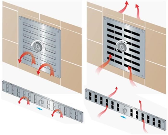 Правильная установка вентиляционной решетки