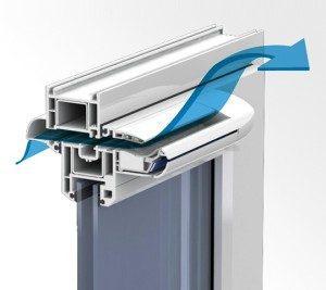 Как сделать приточную вентиляцию с подогревом воздуха?