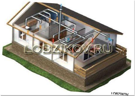 Схема вентиляции в домах