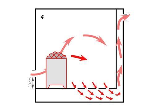 Приточное отверстие за печью - схема