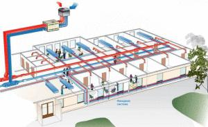Схема вентиляции офисного здания